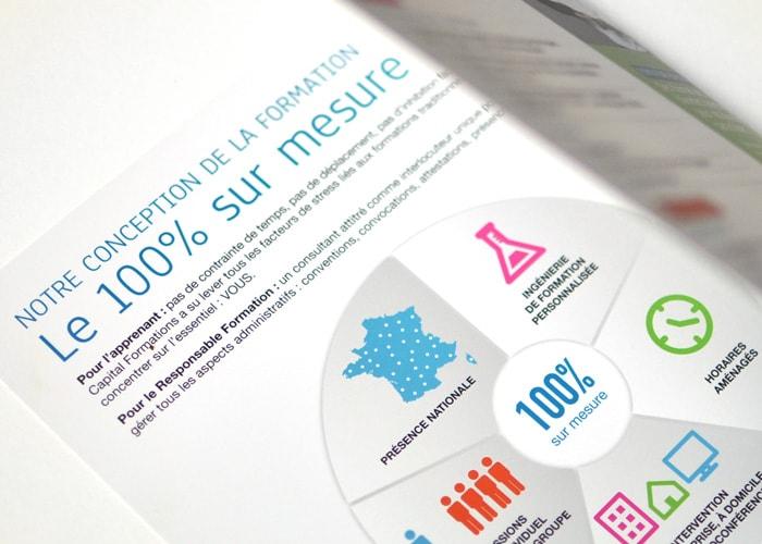 Création de plaquette graphique Capital Formations / Graphiste freelance Paris