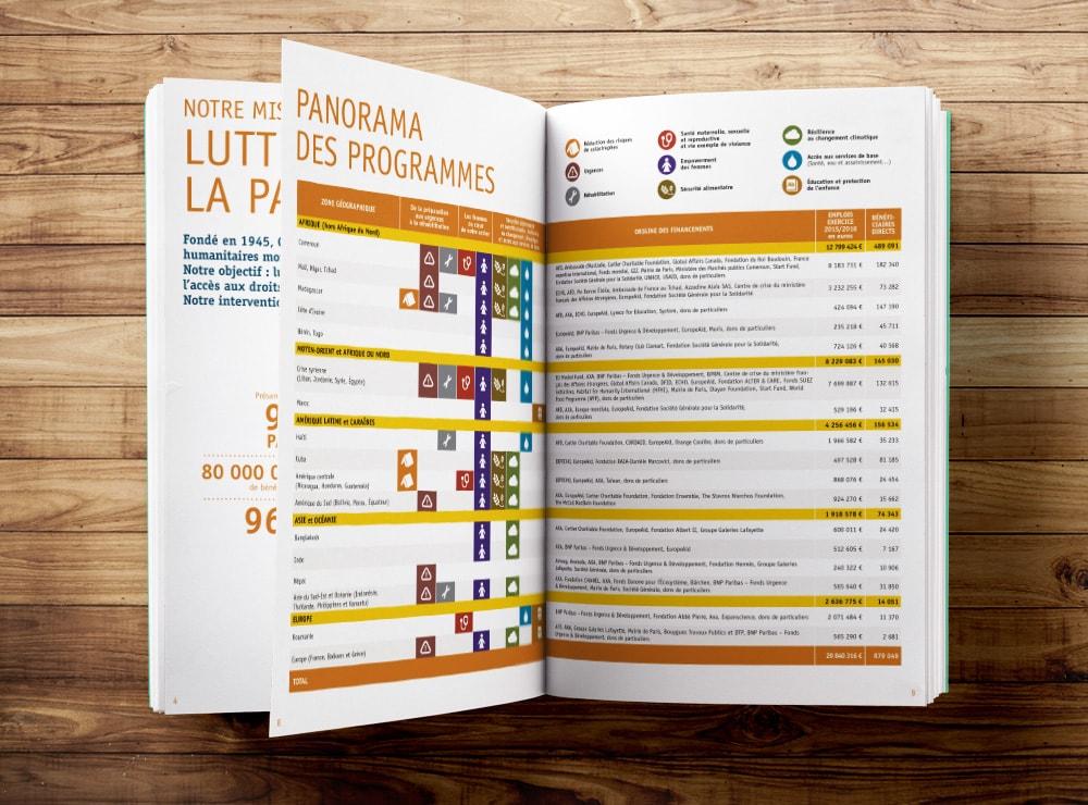 Création rapport d'activités CARE France / Graphiste freelance Paris 14