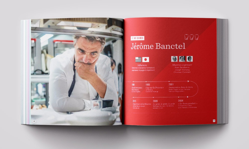 Graphisme Magazine de cuisine